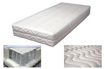 Sistema riposo: reti letto, materassi, cuscini - Godi srl